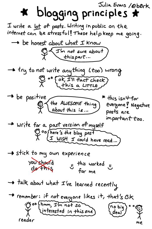 Blogging principles I use - Julia Evans