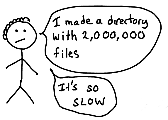 Why are big directories slow?