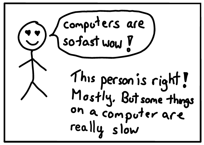 What's slow on a computer?